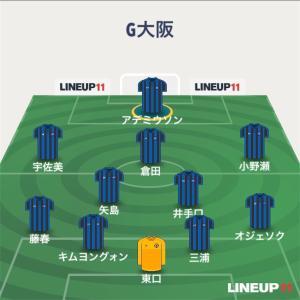 ガンバ大阪 2020予想スタメン Jリーグ開幕直前! #30