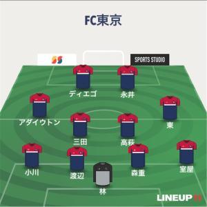 FC東京 2020予想スタメン Jリーグ開幕直前!#22