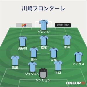 川崎フロンターレ 2020予想スタメン Jリーグ開幕直前! #25