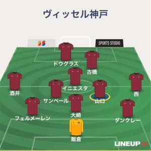 ヴィッセル神戸 2020予想スタメン Jリーグ開幕直前! #31