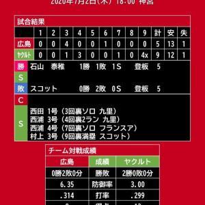 【試合結果】2020年7月2日◆vs ヤクルト (神宮)