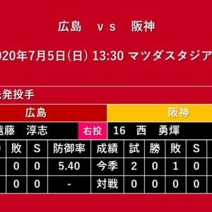 【予告先発】2020年7月5日◆vs 阪神 (マツダスタジアム)