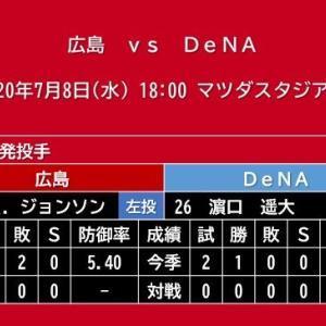 【予告先発】2020年7月8日◆vs DeNA (マツダスタジアム)