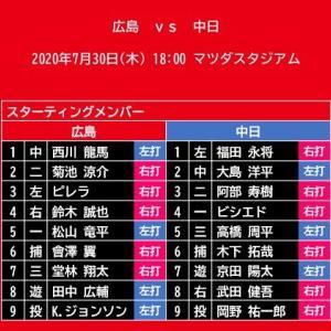 【スタメン】2020年7月30日(木)◆vs 中日 (マツダスタジアム)