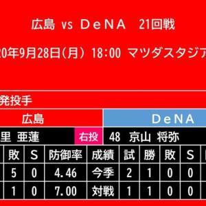 【予告先発】2020年9月28日(月)◆vs DeNA (マツダスタジアム)