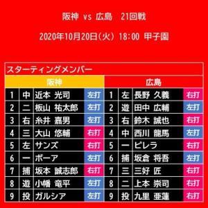 【スタメン】2020年10月20日(火)◆vs 阪神 (甲子園)