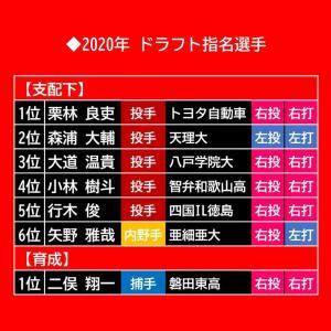 【2020】カープドラフト指名選手