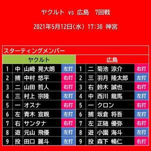【スタメン】2021年5月12日(水)◆vs ヤクルト 7回戦 (神宮)