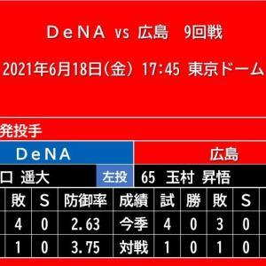 【予告先発】2021年6月18日(金)◆vs DeNA 9回戦 (東京ドーム)