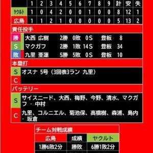【試合結果】2021年6月23日(水)◆vs ヤクルト 9回戦 (マツダスタジアム)