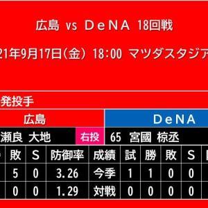 【予告先発】2021年9月17日(金)◆vs DeNA 18回戦 (マツダスタジアム)