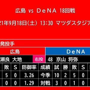 【予告先発】2021年9月18日(土)◆vs DeNA 18回戦 (マツダスタジアム)