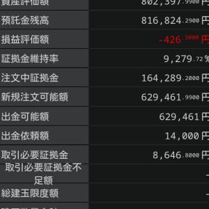 新たな範囲でドル円FX