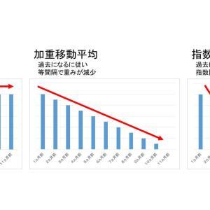 需要予測の基礎知識(単純移動平均、加重移動平均、指数平滑法)
