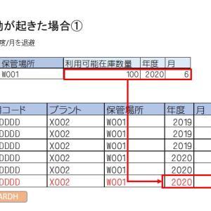 【SAP MM知識】在庫数の履歴の調べ方(テーブル:MARD、MARDH)