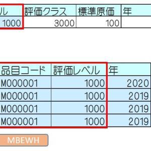 【SAP CO知識】標準原価の履歴の調べ方(テーブル:MBEW、MBEWH)