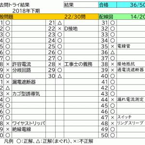 第2種 電気工事士への道#26(ラスト一週間)