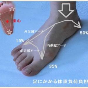 宅トレ (自宅で足のトレーニング)