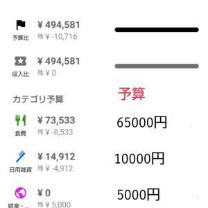 爽快 140万円越えの出費・家計簿6月