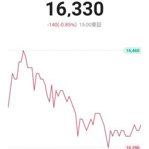 完敗/21日目*300万円への道