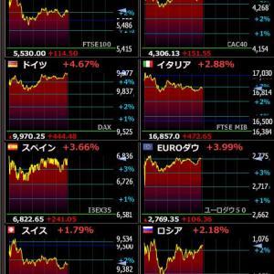 2020年4月6日 20:54の世界株