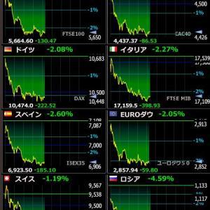 2020年4月15日 20:18の世界株