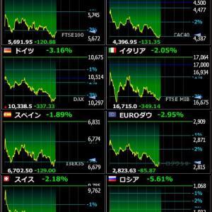 2020年4月21日21:32の世界株
