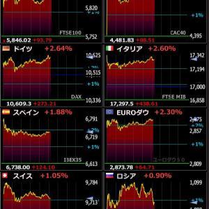 2020年4月27日21:11の世界株