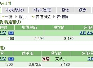 投資日記1月31日 UUUM含み損21万円