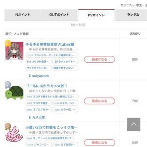 日本ブログ村を見てブログのやる気が上がり少し自信がついた