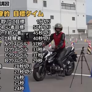 8の字グランプリ2019(MSGC)