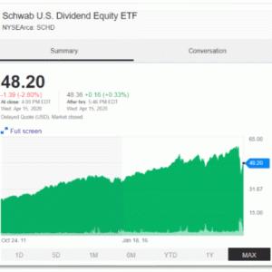 米国株ETF:SPHDとSCHDを近く購入予定。