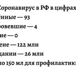 コロナジョーク@ロシア