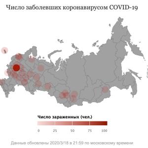 モスクワ顔認証システム