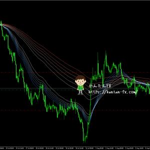 8月7日:ドル円相場今日の見通し