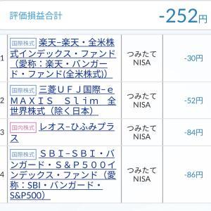 つみたてNISA運用レポート 1ヶ月まとめるとマイナスだよの巻