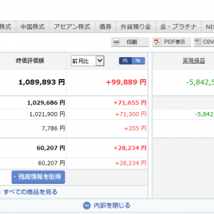 【株式投資】今週の運用成績! プラス5万円で着地!