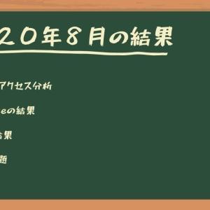 【超リアル】初心者ブログの収入 2020年8月【アドセンス・アフィリエイト】