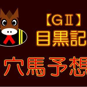 【GⅡ】目黒記念 展望