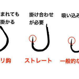 意外と分からない「釣り鈎」の形状