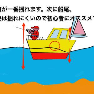 ボートフィッシングで最適な釣り座とは?
