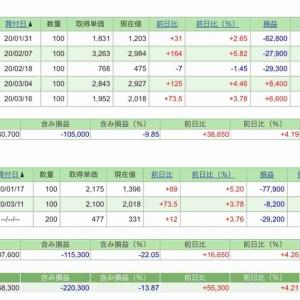 3月第4週の株トレード報告