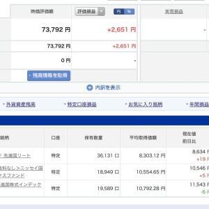 今月のeMAXIS Slim先進国株式インデックス買い付け完了!