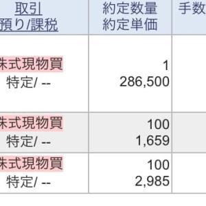 今週の国内株式売買記録ーやっとトータル含み損が20万円切りました