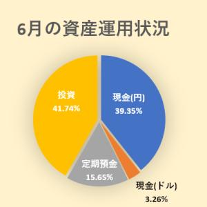 株初心者、手取り17万円の6月時点の総資産報告