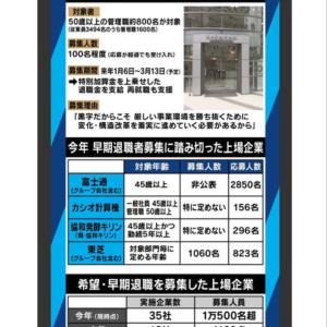 【ニュース】黒字リストラ