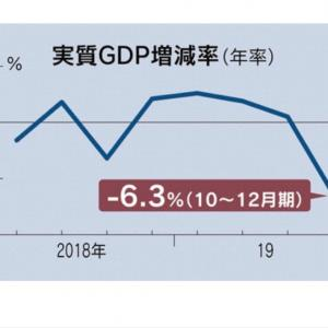 【ニュース】2019年10~12月期GDP年率マイナス6.3%