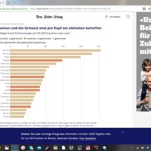 スイスの人口10万人あたりの感染者数第2位、週末の監視が厳しくなる