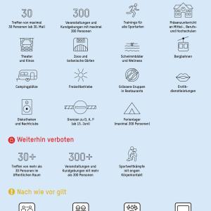 スイス政府発表の大幅緩和条件