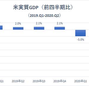 【株式投資】米実質GDP−32.9% 1947年以降で最悪の落込み